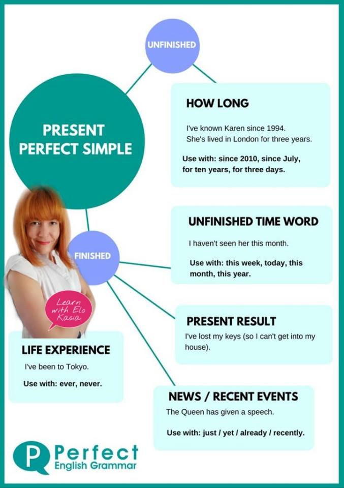 Present Perfect to talk about the present English time ask elo